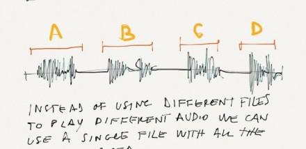 Audio sprite